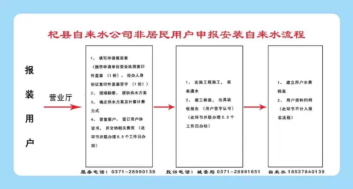 杞县自来水公司非居民用户申报安装自来水流程